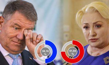 """Liberalii făcuţi zob în Clisura Dunării ,,cap de afiş"""" Moldova Nouă peste 60%"""