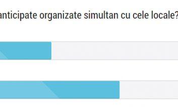 Sunteţi de acord cu alegerile parlamentare anticipate organizate simultan cu cele locale? Peste 6000 de cititori au răspuns sondajului organizat de Cărăşanul.